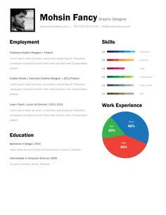 General cover letter for resume examples